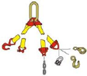 Picture of Triple and Quad Leg Assemblies