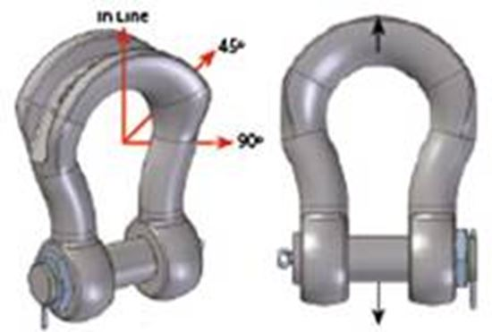 Picture of GN Sling Protector Shackle - Type H14