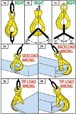 BK Self-Locking Hook Safety Information | Lift-It® Manufacturing