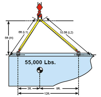 Overhead Cranes in addition 671685 moreover Crane Girder Loss And Repair as well Types Of Construction Site Injuries further Info hitches all. on overhead crane safety