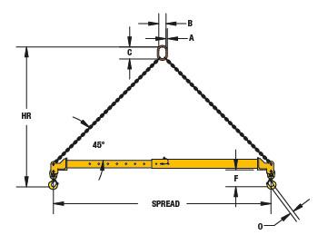 Adjustable Spreader Beam   Lifting Beams   Lift-It