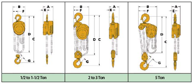 cf hand chain hoist - dimensions