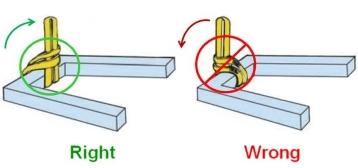 Sling Hitches | Lift-It® Manufacturing